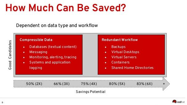 Using VDO on CentOS/RHEL7 for Storage Efficiency | hobo house